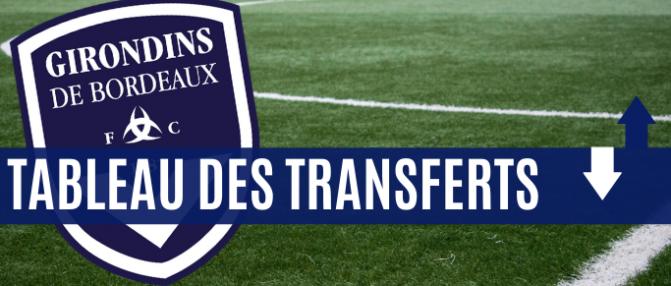 Le tableau des transferts du 29 juin