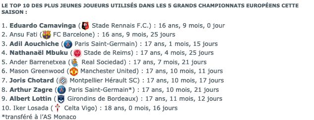 Screenshot_2019-09-10 Rennes Rentrée réussie pour Camavinga .png (60 KB)
