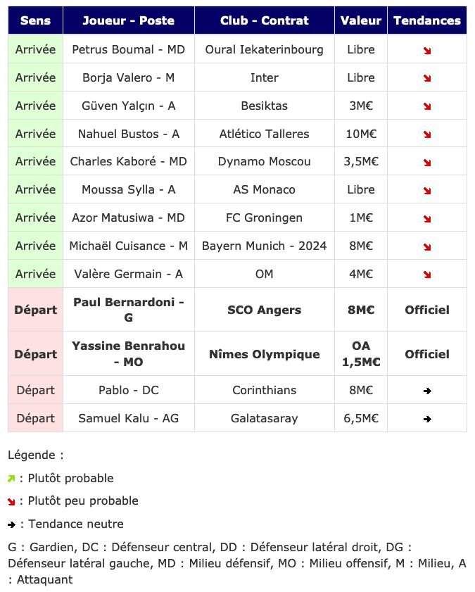 Screenshot_2020-06-23 Transferts- Girondins actualité par WebGirondins, Girondins de Bordeaux Mercato infos et Transferts d[...].png (97 KB)