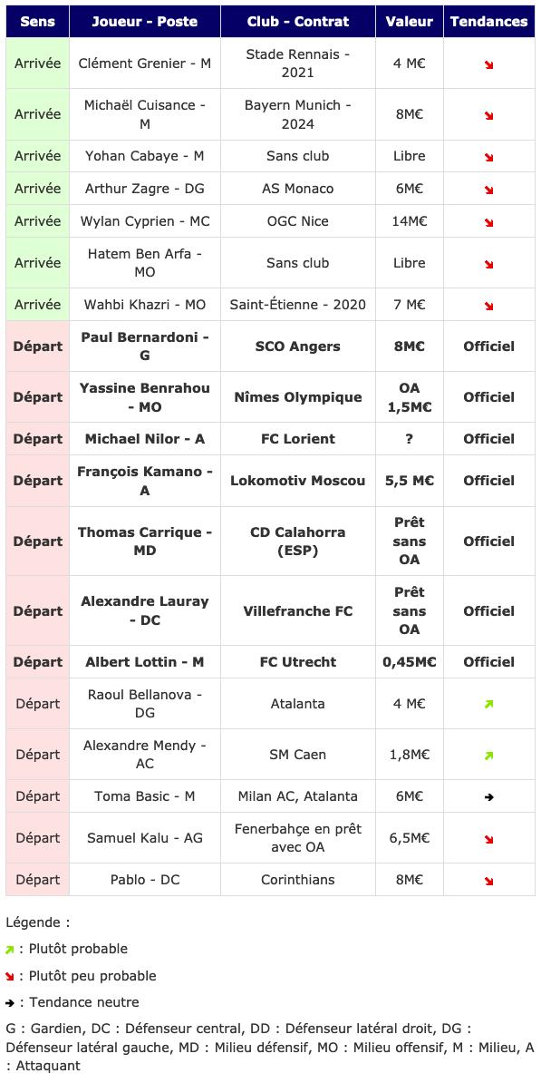 Screenshot_2020-09-16 Transferts- Girondins actualité par WebGirondins, Girondins de Bordeaux Mercato infos et Transferts d[...].png (128 KB)