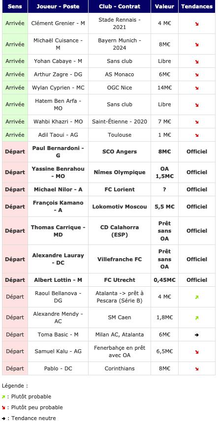 Screenshot_2020-09-18 Transferts- Girondins actualité par WebGirondins, Girondins de Bordeaux Mercato infos et Transferts d[...](1).png (89 KB)