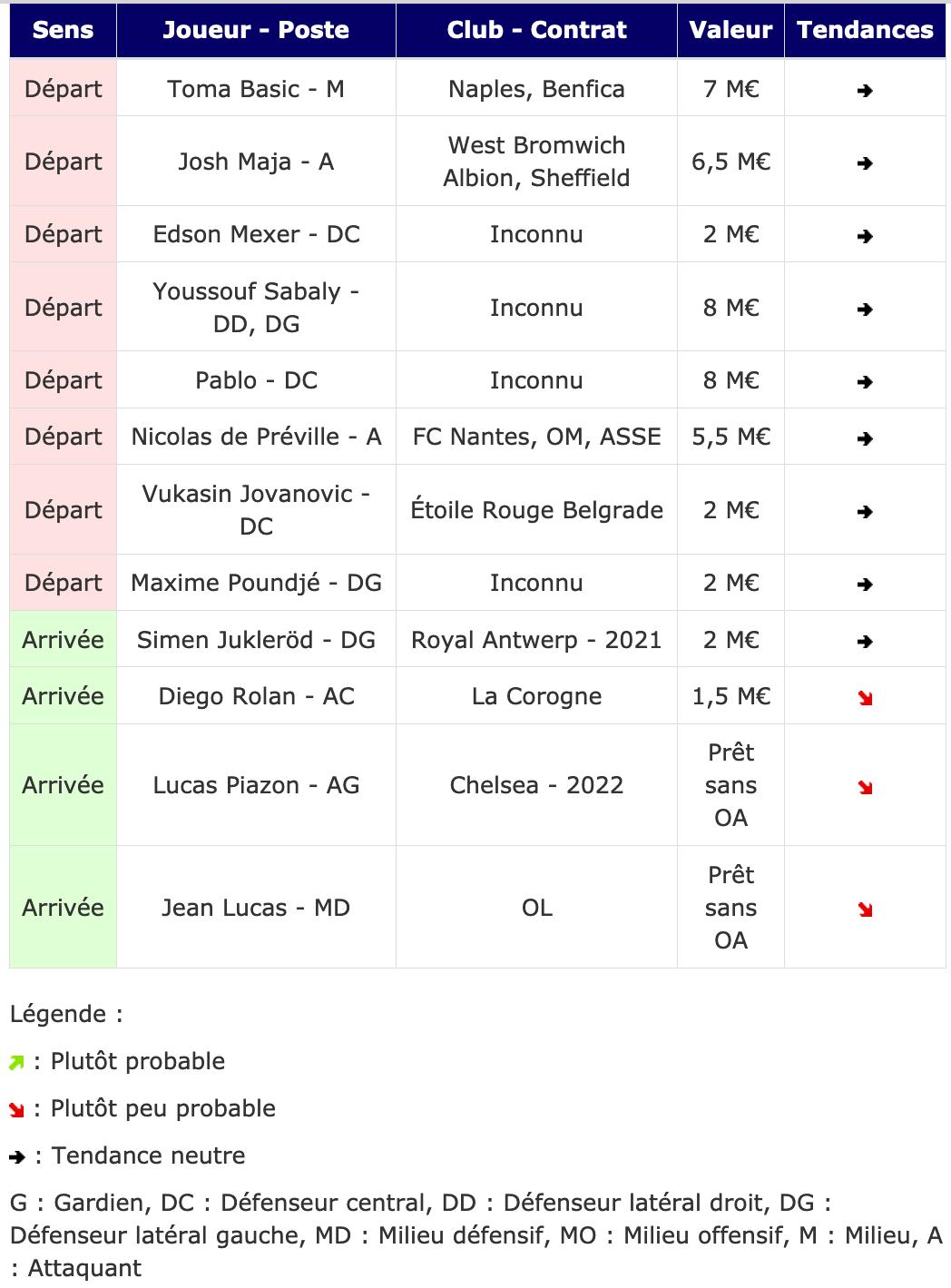 Screenshot_2021-01-11 Transferts- Girondins actualité par WebGirondins, Girondins de Bordeaux Mercato infos et Transferts d[...].png (161 KB)