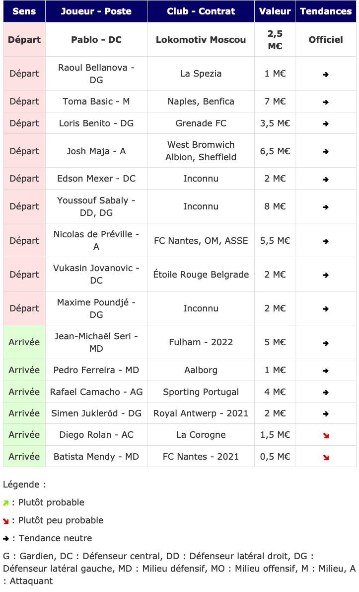Screenshot_2021-01-20 Transferts- Girondins actualité par WebGirondins, Girondins de Bordeaux Mercato infos et Transferts d[...].png (136 KB)