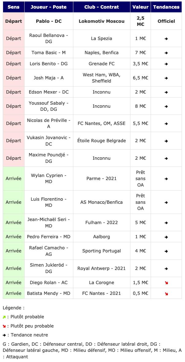 Screenshot_2021-01-21 Transferts- Girondins actualité par WebGirondins, Girondins de Bordeaux Mercato infos et Transferts d[...].png (123 KB)