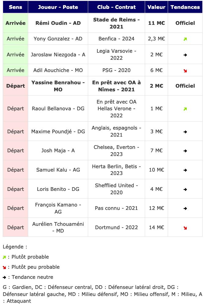 Screenshot_2020-01-14 Transferts - Girondins actualité par WebGirondins, Girondins de Bordeaux Mercato infos et Transferts [...].png (109 KB)