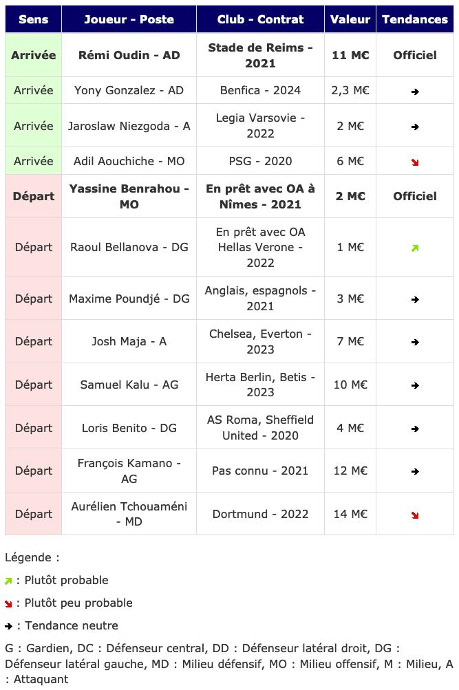 Screenshot_2020-01-18 Transferts - Girondins actualité par WebGirondins, Girondins de Bordeaux Mercato infos et Transferts [...].png (109 KB)