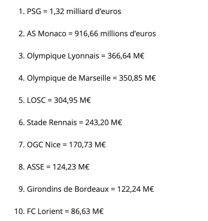 Screenshot_2020-09-21 Ce que les clubs de la Ligue 1 ont dépensé sur le mercato en 10 ans.png (55 KB)