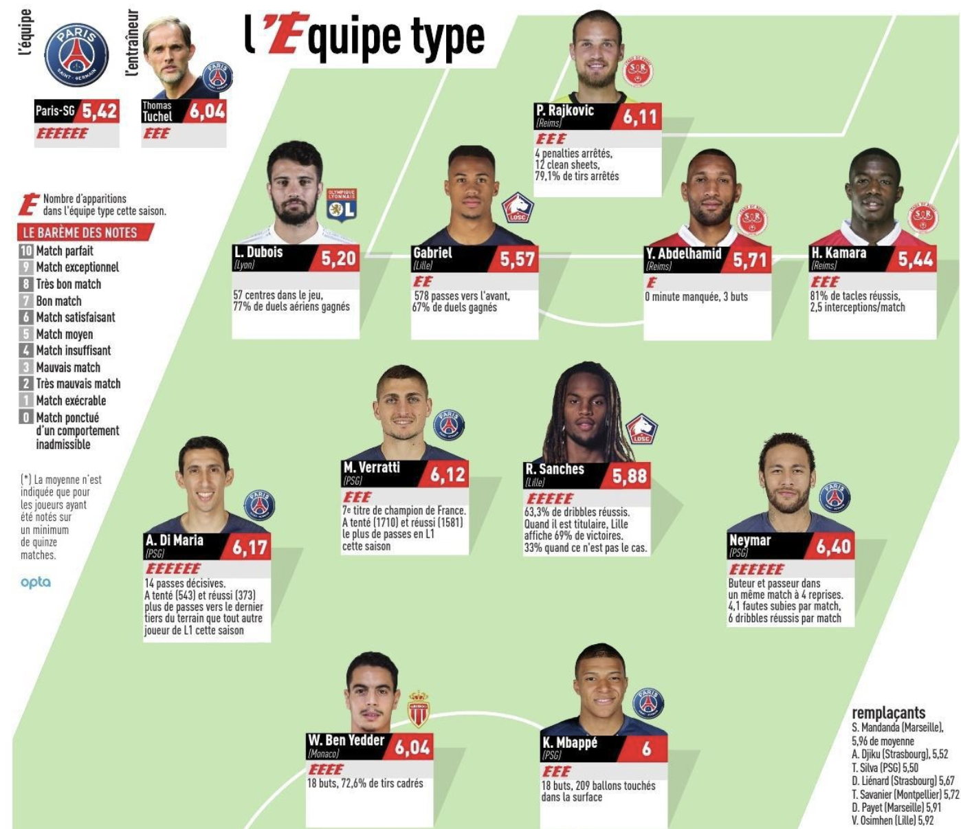equipe-type-20.png (1.33 MB)
